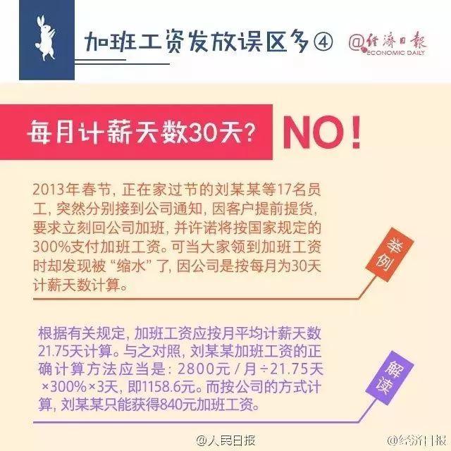 上海热线财经频道--2018最新加班工资表来啦