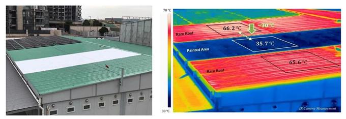 【香港城大HK Tech 300草创故事】i2Cool–被动式辐射造冷涂层 助节能减碳  第3张