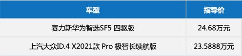 后生可畏,赛力斯华为智选SF5比照群众ID.4 X  第1张